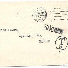 Sellos: CORREO TASADO. INGLATERRA. SOBRE SIN FRANQUEO CIRCULADO DE LONDRES A MADRID. 1929. Lote 171228437