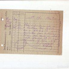 Sellos: CUERPO DE TELÉGRAFOS - GIRO TELEGRÁFICO - AÑO 1923. Lote 199657881