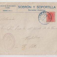 Timbres: RARO SOBRE PUBLICITARIO. BALNEARIO DE SOBRÓN, ÁLAVA. 1926. PAÍS VASCO. VER DORSO. Lote 258030680