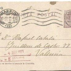 Sellos: TARJETA POSTAL ALFONSO XIII MEDALLÓN. MADRID 1921. Lote 287160278