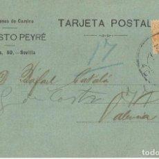 Sellos: TARJETA POSTAL ALFONSO XIII MEDALLÓN 15CS. AUGUSTO PEYRÉ 1921. Lote 287165928