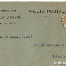 Sellos: TARJETA POSTA. AUGUSTO PEYRÉ SEVILLA ALFONSO XIII 15C MEDALLÓN 1921. Lote 287205703