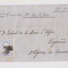 Sellos: CARTA DE LA FONDA DE LA ESTACIÓN DE MIRANDA DE EBRO, BURGOS. 1873. Lote 150034486