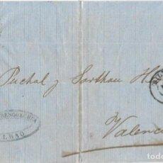 Sellos: 1867 CARTA ENVUELTA BILBAO A VALENCIA. RUEDA DE CARRETA 20 MODIFICA DE BILBAO. SELLO 50 ML ISABEL II. Lote 229189350