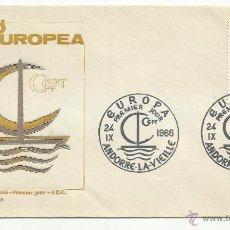 Sellos: SPD 1966 ANDORRA FRANCESA EUROPA. Lote 50291679