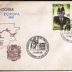 Sellos: GIROEXLIBRIS. ANDORRA ESPAÑOLA.- 1980 TEMA EUROPA CEPT YVERT Nº 124/125 SOBRE. Lote 179543682