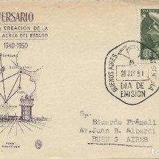 Sellos: 1951. ARGENTINA. P.D./F.D.C. YT AÉREO 39. 10º ANIVERSARIO LÍNEAS AÉREAS DEL ESTADO. AVIONES/PLANES.. Lote 111385279