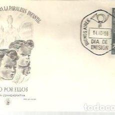 Sellos: FDC 1956. Lote 193803035
