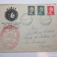 Sellos: CENTRO INTERNACIONAL DEFENSA CANJISTAS FILATÉLICOS ARGENTINA 1953. Lote 263076580