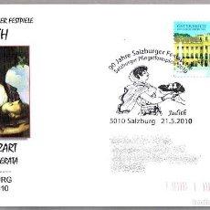 Sellos: FESTIVAL DE SALZBURG - JUDITH DE BETULIA LIBERATA - W.A.MOZART. SALZBURG 2010. Lote 58153223