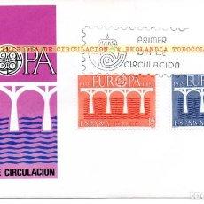 Sellos: F99A SPD 1984 EKL SOBRE EL HOMBRE Y LA BIÓSFERA EKL (2748) ~ FDC PRIMER DIA DE CIRCULACION. Lote 204540423