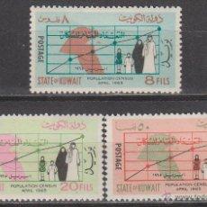 Sellos: KUWAIT IVERT Nº 263/5, CENSO DE POBLACION DE 1965, NUEVOS. Lote 42058157