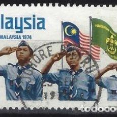 Sellos: MALASIA 1974 - CONGRESO NACIONAL DE SCOUTS - USADO. Lote 270365448