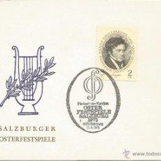 Sellos: 1973 - CONMEMORATIVO - AUSTRIA. Lote 50662010