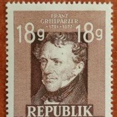 Sellos: AUSTRIA, PERSONAJES 1947 MH (FOTOGRAFÍA REAL). Lote 218131282