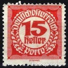 Timbres: AUSTRIA 1920 - SELLO DE FRANQUEO, NUMÉRICOS, NUEVO DISEÑO - MINT SIN GOMA. Lote 225851985