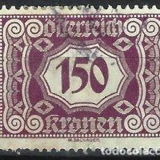 Timbres: AUSTRIA 1922-24 - SELLO DE FRANQUEO, NUMÉRICOS, NUEVO DISEÑO - USADO. Lote 225857160