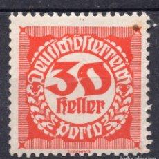 Sellos: AUSTRIA, 1920 , MICHEL P80. Lote 288006103