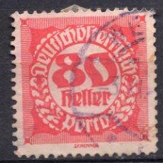 Sellos: AUSTRIA, 1920 , MICHEL P83. Lote 288006263