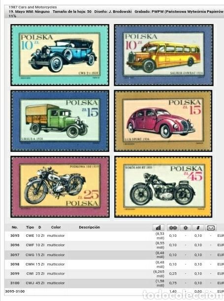 Sellos: Sellos de Polonia (Polska) matasellados. 1987. Coches. Motos. Motocicleta. Vehiculos. Camion. - Foto 2 - 114934390