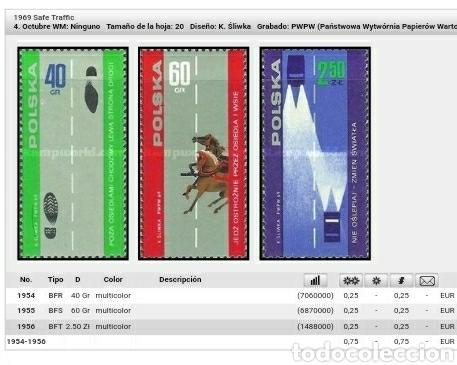 Sellos: Sellos R. Polonia (Polska) mtdos/1969/Seguridad vial/caballos/animales/coches/señales/trafico/ - Foto 2 - 141712174
