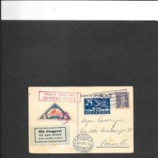 Sellos: VUELO SUIZA EN 1925 CON VIÑETA AEREA. Lote 191879765