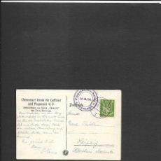 Sellos: ALEMANIA IMPERIO VUELO EN 1924. Lote 191882091