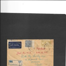 Sellos: INDIA BRITANICA VUELO DACCA (HOY PAKISTAN) A CALCUTA EN 1933. Lote 191883003