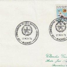 Sellos: AÑO 1978, MADRID, 50 AÑOS DE INGENIERIA AERONAUTICA. Lote 218405508