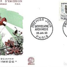 Timbres: BATISCAFO ARQUIMIDES. SPD. FRANCIA 1963. Lote 230895920