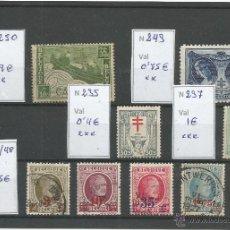 Sellos: 1926-27 - LOTE SELLOS CLASICOS - BELGICA. Lote 50214242
