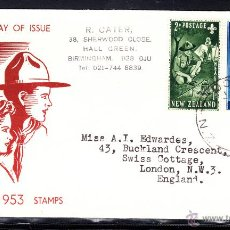 Sellos: NUEVA ZELANDA SPD 323/24 - AÑO 1953 - MOVIMIENTO SCOUT - PRO SALUD DE LA INFANCIA. Lote 46552635