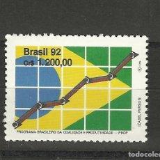 Sellos: BRASIL Nº 2102 (**). Lote 277582393
