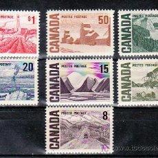 Sellos: CANADA 383/9 SIN CHARNELA, PINTURA DE ARTISTAS CANADIENSES CONTEMPORANEOS, . Lote 10815969