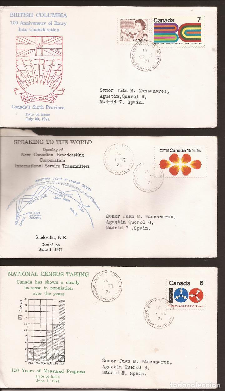 SOBRE PRIMER DIA CANADA (3 SOBRES) AÑO 1971 (Sellos - Extranjero - América - Canadá)
