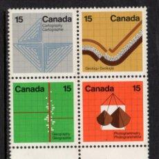 Sellos: CANADA 485/88** - AÑO 1972 - CONGRESO INTERNACIONAL CIENTIFICO. Lote 138794942