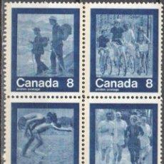 Sellos: CANADA - 1 BLOQUE DE 4 SELLOS - IVERT 526-529 JUEGOS OLIMPICOS DE MONTREAL 1976 - GOMA ORIGINAL. Lote 150514930