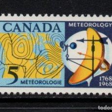 Sellos: CANADA 400** - AÑO 1968 - CENTENARIO DE LAS PRIMERAS LECTURAS METEOROLOGICAS. Lote 151408330