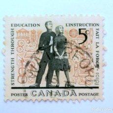 Sellos: SELLO POSTAL CANADA 1962, 5 CENTS , LA FUERZA A TRAVES DE LA EDUCACION, CONMEMORATIVO, USADO. Lote 152862114
