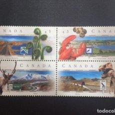 Sellos: CANADA Nº YVERT 1585/8*** . TURISMO. Lote 155707518