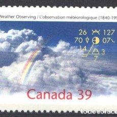Sellos: CANADA, 1990 YVERT Nº 1158 /**/, SIN FIJASELLOS. Lote 180038222