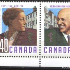 Sellos: CANADA, 1991 YVERT Nº 1176 / 1179 /**/, SIN FIJASELLOS. Lote 180041681