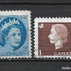 Sellos: CANADA SELLO USADO - 20/20. Lote 289910823