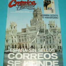 Sellos: CRONICA FILATELICA. NOVIEMBRE 1987. Lote 29744699