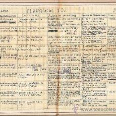 Sellos: HOLANDA GUILLERMO III EMISION 1852 NOTAS MANUSCRITAS ESTUDIO EMISION Y CATALOGUS VAN P+. Lote 32464638