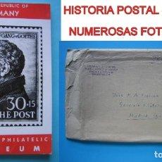 Sellos: MUSEO FILATELICO NACIONAL DE FILADELFIA Nº 3 1952 MONOGRAFICO HISTORIA CORREO ALEMANIA 175 P. FOTOS. Lote 178687292