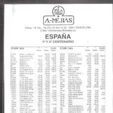 Sellos: FILATELIA A-MEJIAS. 1º Y 2º CENTENARIO ESPAÑA.PRECIOS. 12 PAGS.20X15 CM. DOBLEZ CENTRAL. Lote 261966085