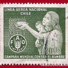 Sellos: CHILE. 1963. FAO. CAMPAÑA CONTRA EL HAMBRE. Lote 222457552