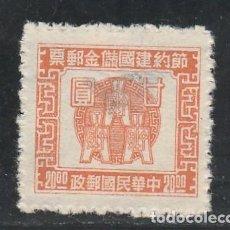 Sellos: CHINA - USADO - ADELGAZAMIENTO. Lote 115336451