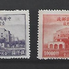 Timbres: CHINA. Lote 268291809